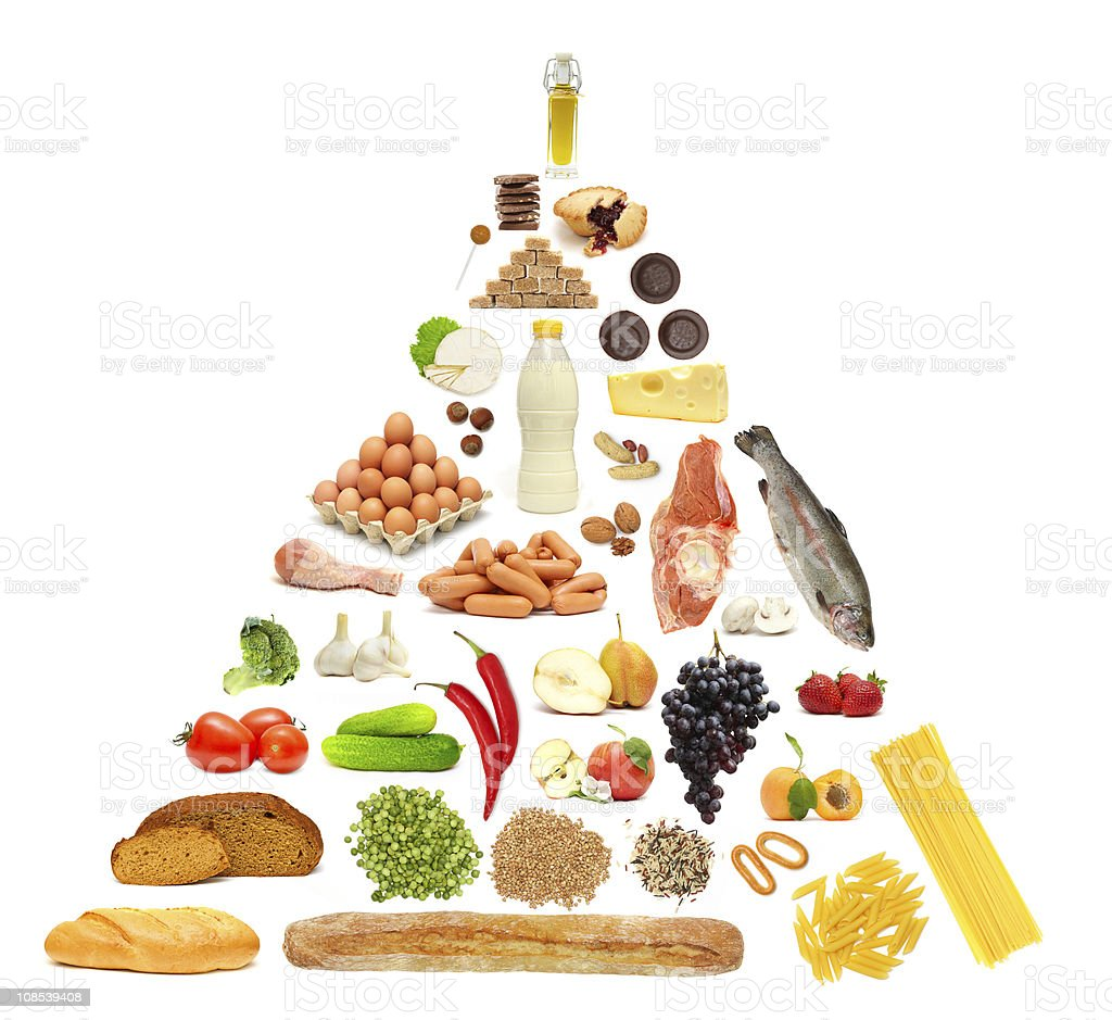 Food Pyramid royalty-free stock photo