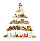 balnced food pyramid on white. XXXL studio shot.