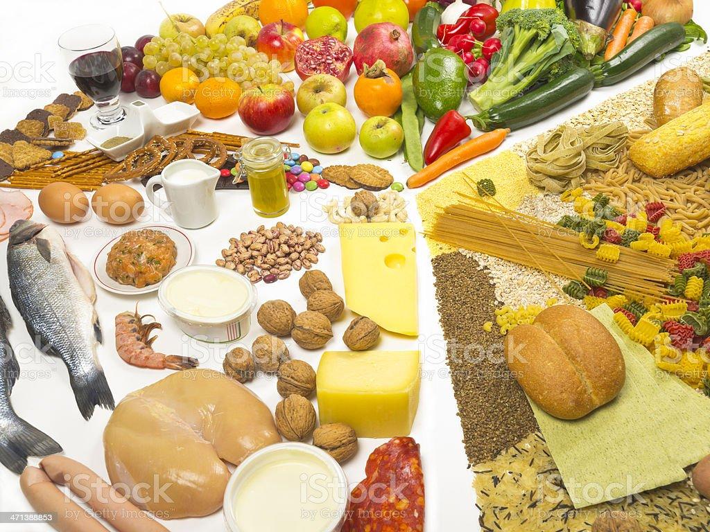 Food pyramid stock photo