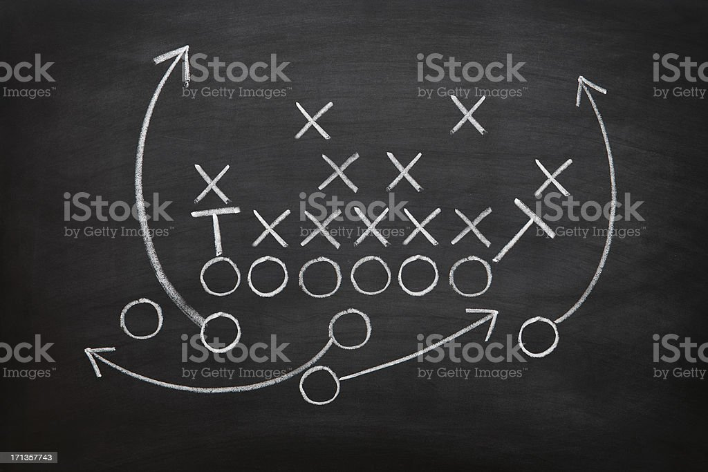 Football game plan on blackboard with white chalk stock photo