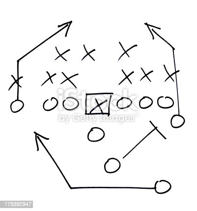 This is a photograph drawn with a sharpie of a football play consisting of X's and O's. It is isolated on a pure white background.Click on the links below to view lightboxes.