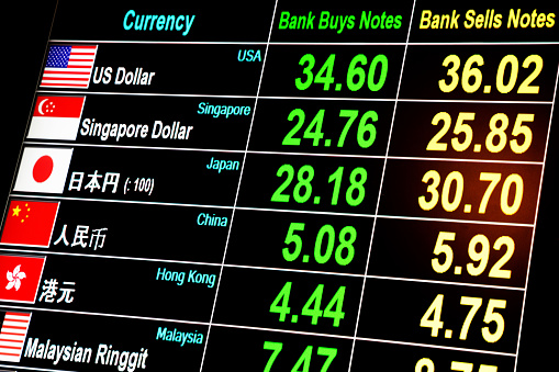 what is the foreign exchange rate