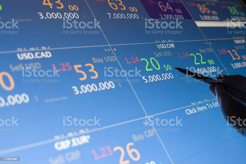 Foreign Exchange Trade Screen royalty-free stock photo