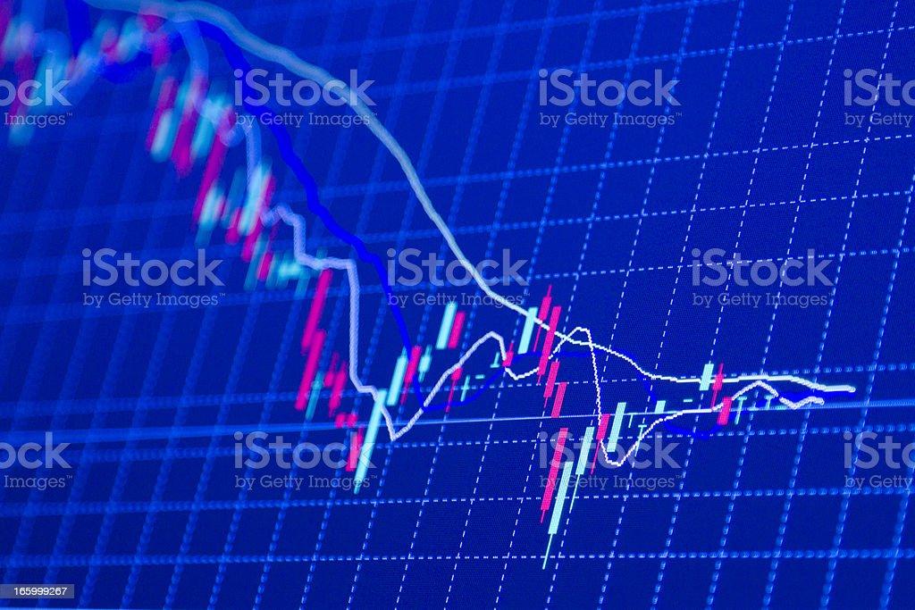 forex charts stock photo
