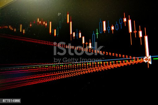 istock Forex trading screen with charts and graphs closing orders 877514986