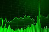 istock forex/stock chart background 1214388936