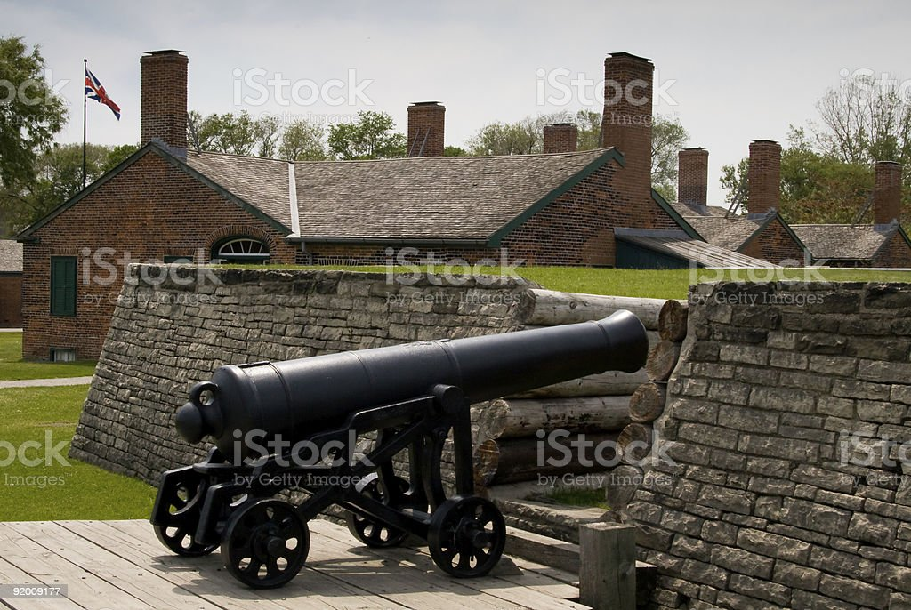 Fort York Toronto