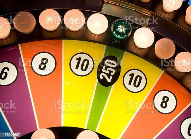 Winning wheel of fortune.