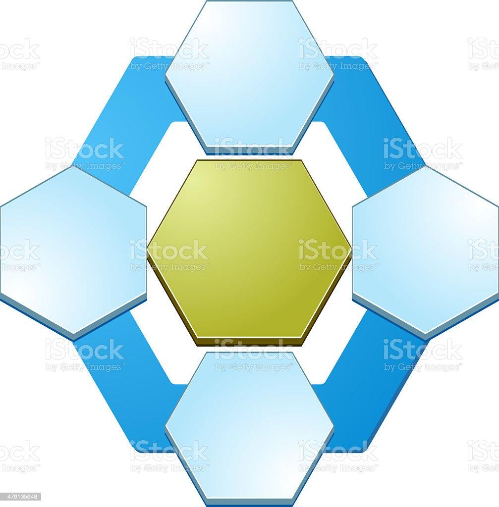 Four Blank hexagon relationship  business diagram illustration stock photo
