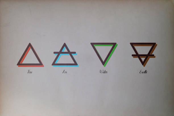 Vier Elemente - Alchemie – Foto