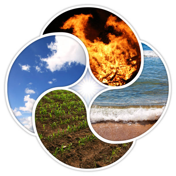 Vier Elemente - Feuer, Wasser, Erde, Luft The four elements of nature: fire, water, earth, air. Designed in a quadruple yin yang symbol. wasser photos stock pictures, royalty-free photos & images
