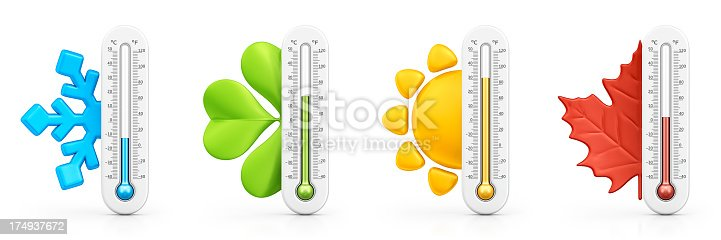 istock four seasons thermometers 174937672