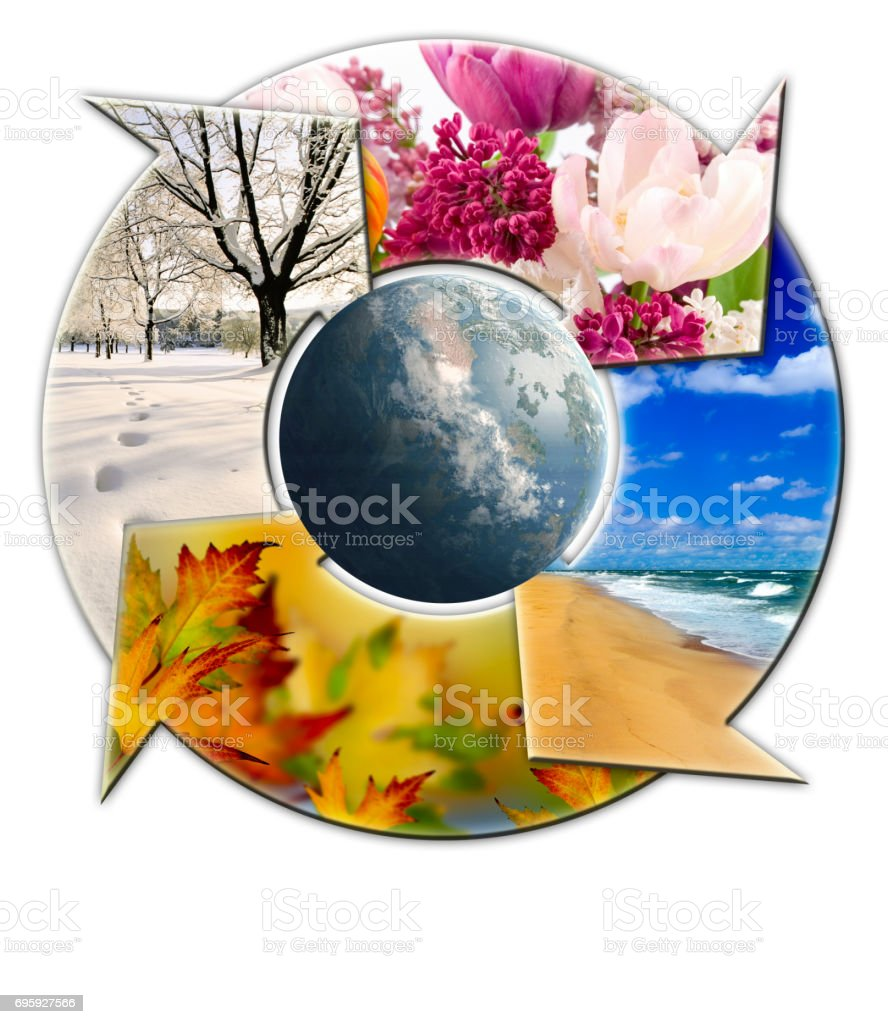 Four-arrow circle with superimposed images representing four seasons of the yearwith the planet earth in the middle, isolated on a white background stock photo