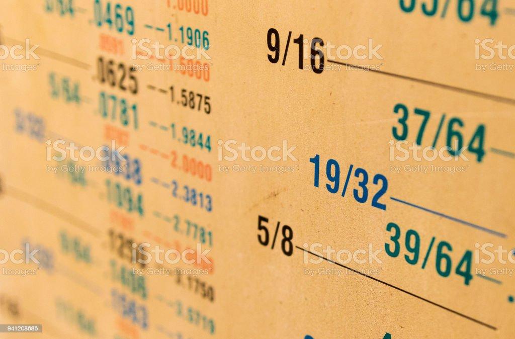 Terrific Fractional To Decimal Measurement Size Conversion Chart Beutiful Home Inspiration Cosmmahrainfo