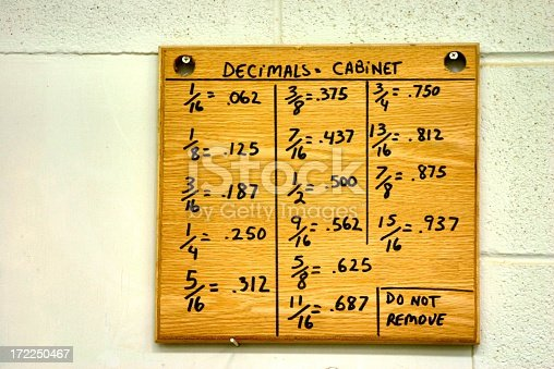 Chart in a Construction class showing the equivalents for decimals and fractions