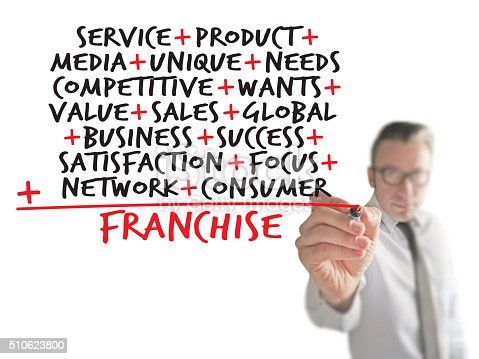 istock Franchise Solution 510623800
