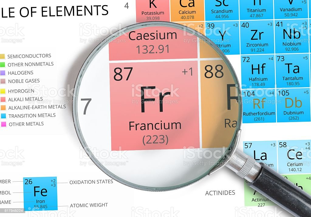 Francium Symbol Fr Element Of The Periodic Table Zoomed Stock Photo