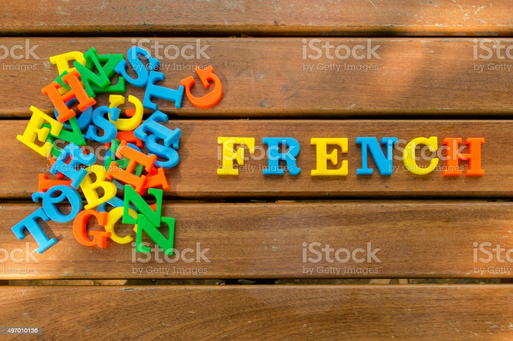 French, word stock photo