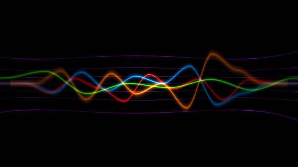 音訊音樂等化器數位波形 - 聲波 個照片及圖片檔