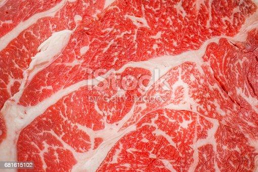 Fresh raw meat background