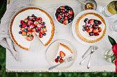 istock Freshly homemade fruit cake on table 1248735987
