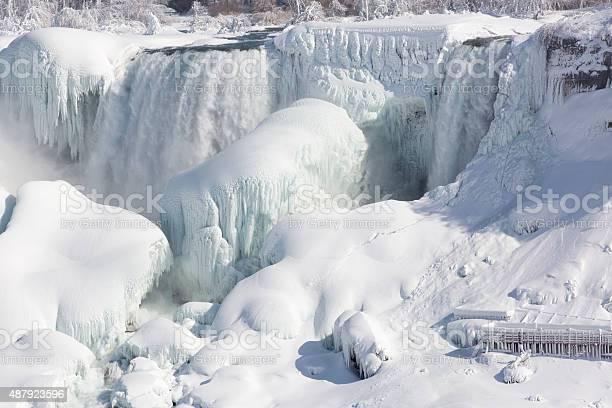 Photo of Frozen Niagara Waterfalls