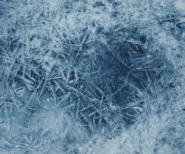 Frozen texture picture id822617112?b=1&k=6&m=822617112&s=612x612&w=0&h=706v4jx6n4tjvqkboqw81mdahuvzxcdo jg1cxxaiia=