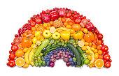 フルーツと野菜のレインボー