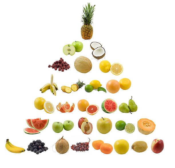 obst-pyramide - melonenbirne stock-fotos und bilder