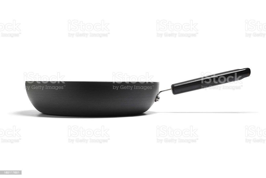 Frying Pan – Foto