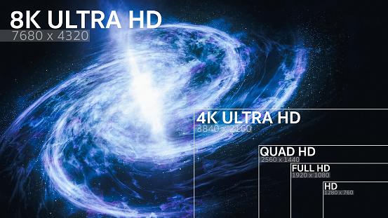 istock 8K, 4K, Full HD, HD Standard Television Resolution Size 1210827029