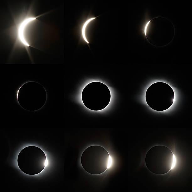 Full Solar Eclipse – Foto