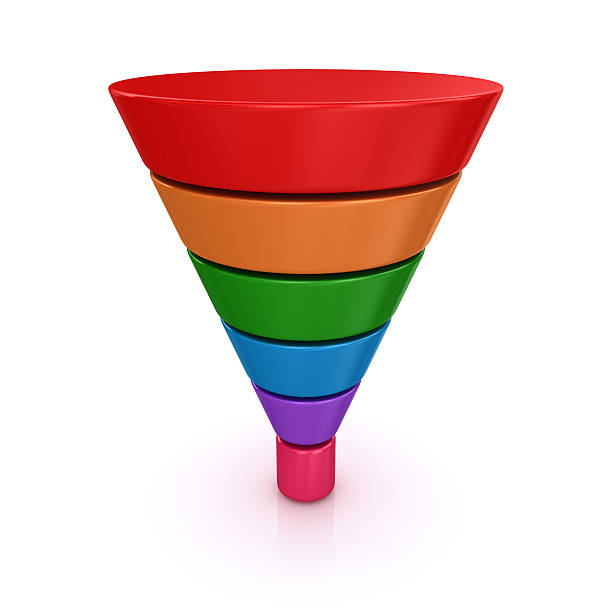 funnel chart - sales funnel stock photos and pictures