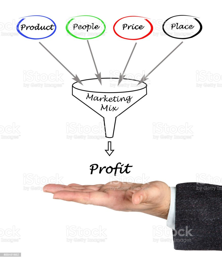 Funnel of Marketing mix stock photo