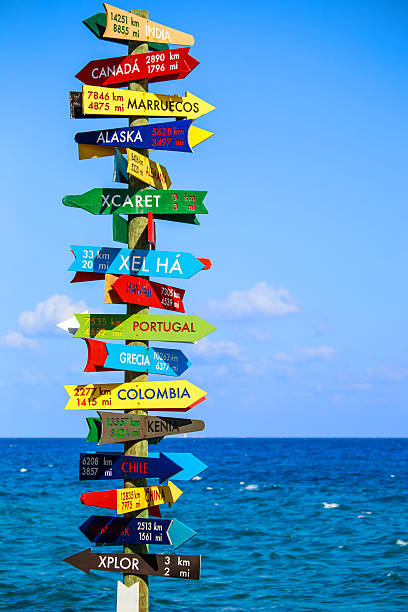 Funny direction signpost Funny direction signpost with distance to many different countries on Mexican coastline latin america map stock pictures, royalty-free photos & images