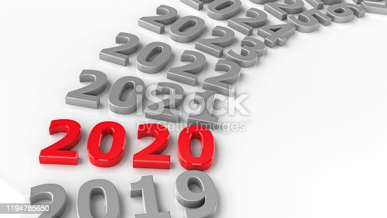 1078175310 istock photo 2020 future circle 1194785650