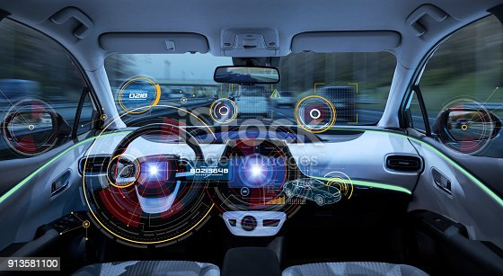 istock Futuristic car cockpit. Autonomous car. Driverless vehicle. HUD(Head up display). GUI(Graphical User Interface). IoT(Internet of Things). 913581100