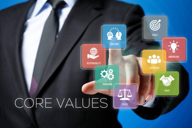 Futuristic Interface Touch Screen Concept:Core Values stock photo