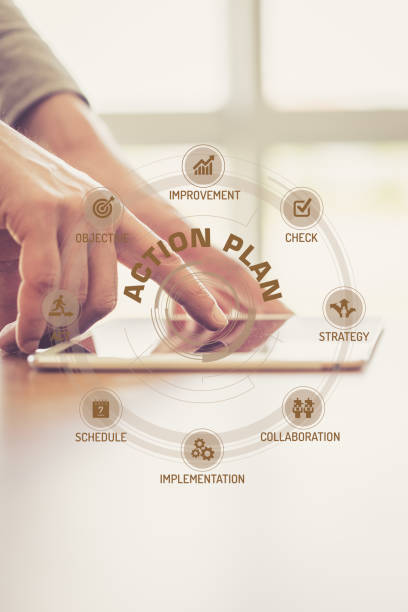 Futuristic Technology Concept: ACTION PLAN chart with icons and keywords stock photo