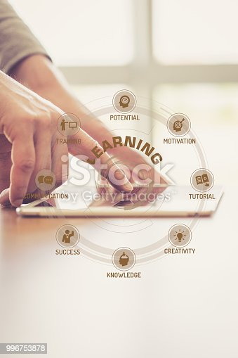 istock Futuristic Technology Concept: LEARNING chart with icons and keywords 996753878