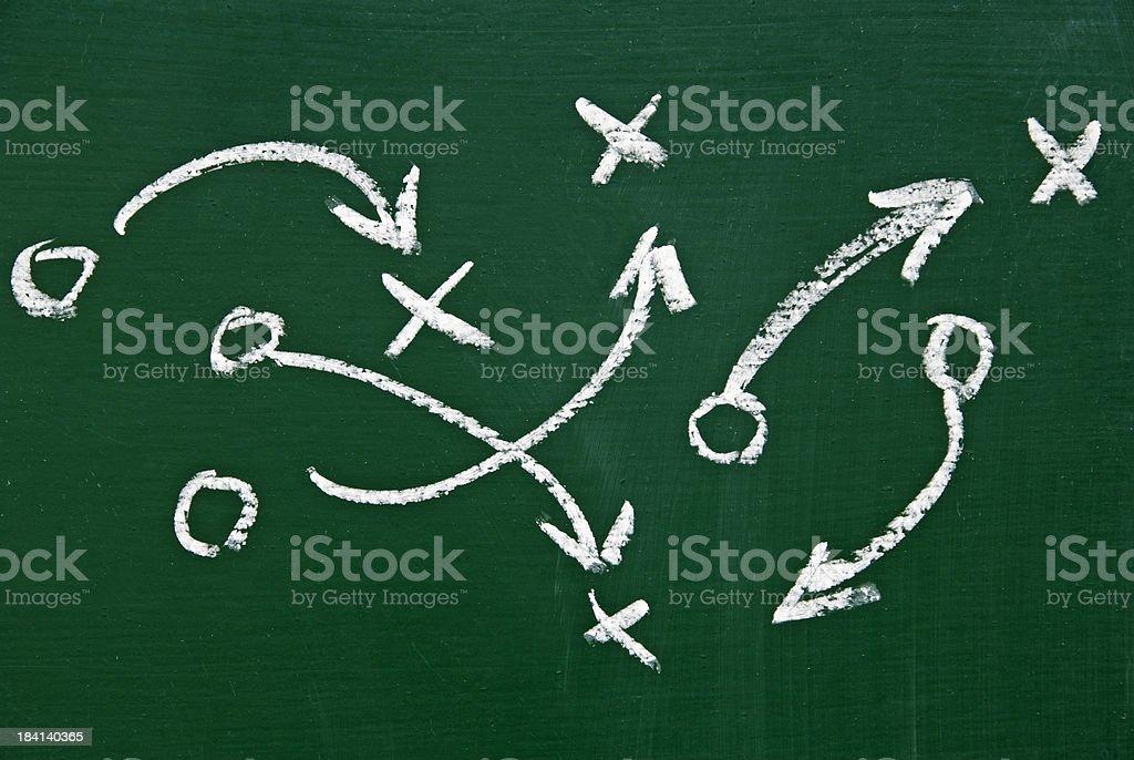 game plan on chalkboard stock photo