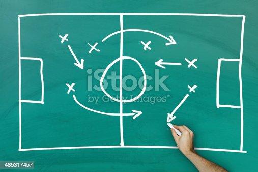 istock Game strategy on blackboard 465317457