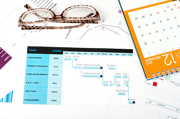 Gantt diagram Gantt diagram printed on white paper with glasses and calendar on it gantt chart stock pictures, royalty-free photos & images