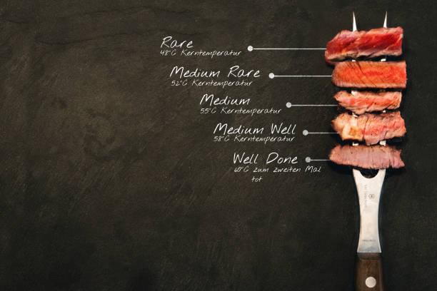 garststufen rindersteak hängmörad prime rib eye steak gargrade - biff bildbanksfoton och bilder