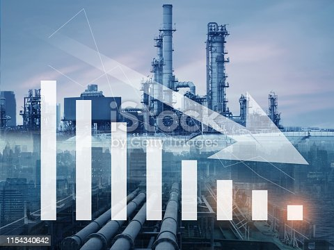 istock Gasoline, oil, petroleum price drop, down and decreasing with illustartion graph and oil refinery at the background. 1154340642