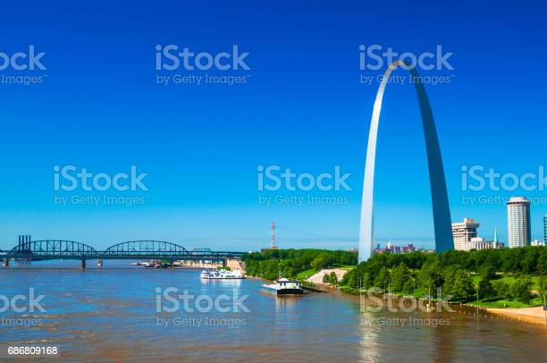 Gateway Arch and the Mississippi River