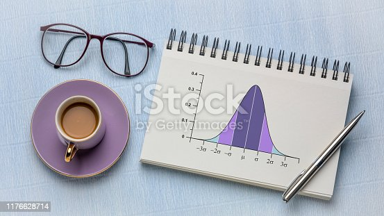 Gaussian, bell or normal distribution curve graph with standard deviations  in a spiral notebook, with coffee and reading glasses, long banner format, business or science data analysis concept