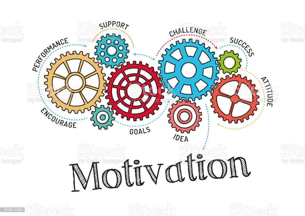 Gears and Motivation Mechanism stock photo