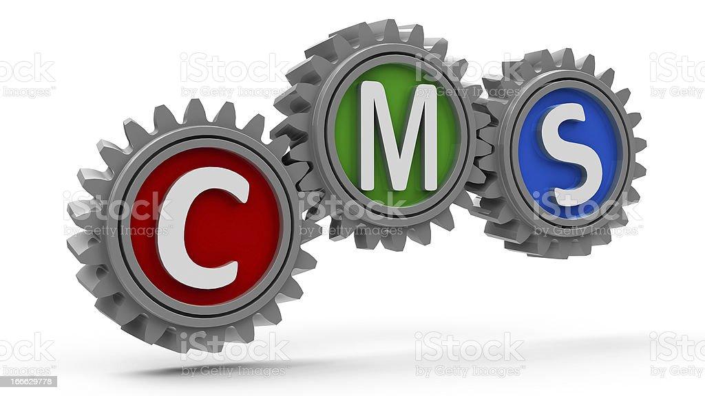 CMS gears royalty-free stock photo