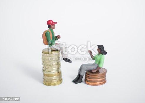 gender inequality salary pay investor minimum wage